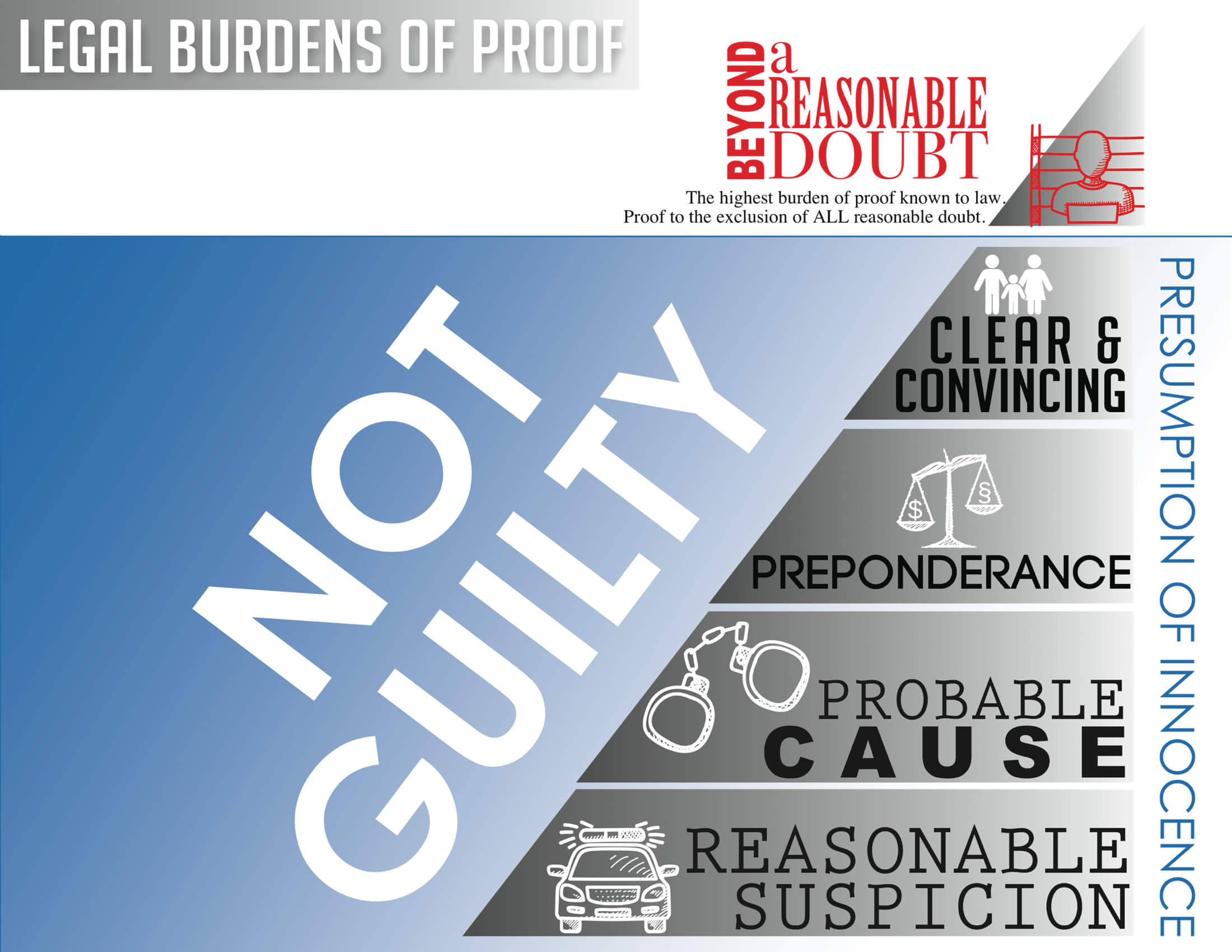 Landscape Image Power Point Slide for Legal Burdens of Proof in the United States